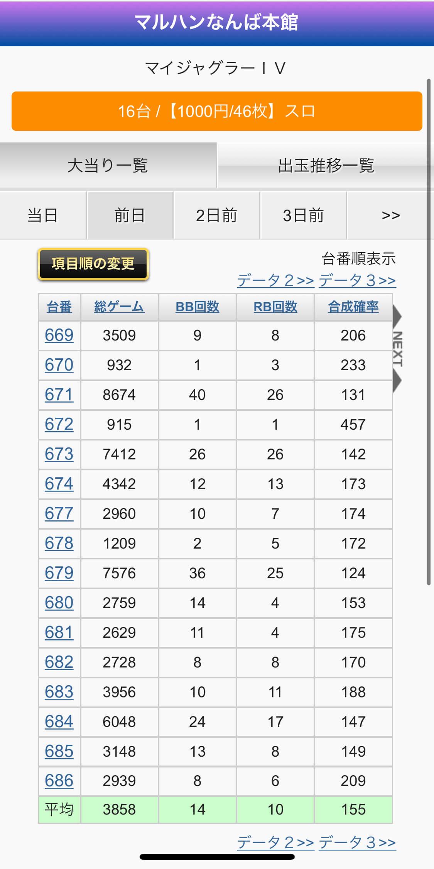 ジャグラーの勝ち方のデータ画像